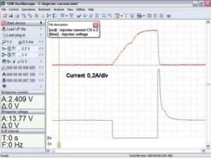 Injector Voltage Current Waveform