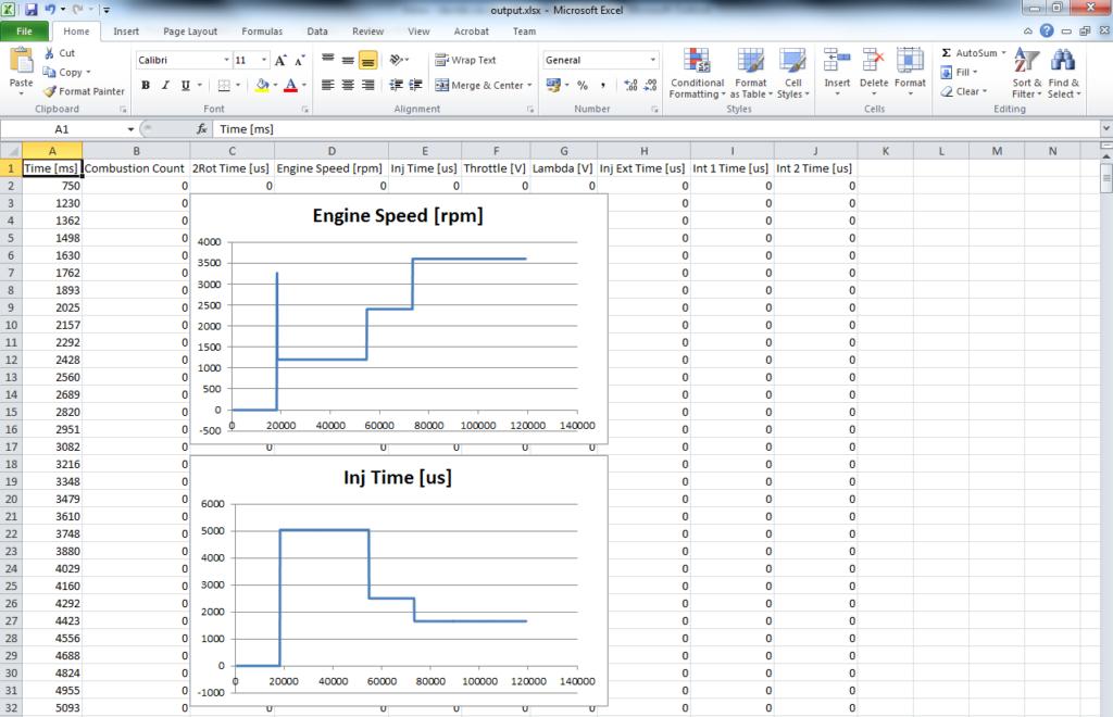 fuelino_data_logged