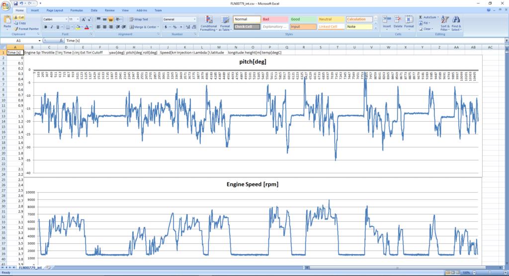 Fuelino Log File Converter Pitch Engine Speed