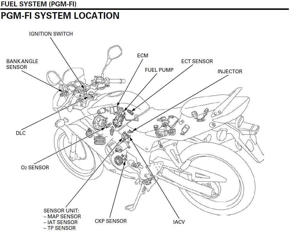 Electronic Fuel Injection Pgm Fi Of The Honda Cbr125r on workshop electrical wiring