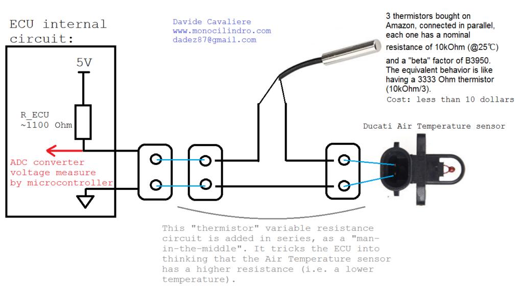 Booster Plug DIY 2 Ducati